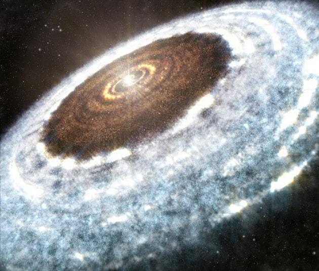 Sistema Solare: disco protoplanetario