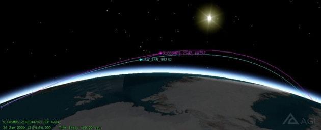 L'orbita dei 3 satelliti.