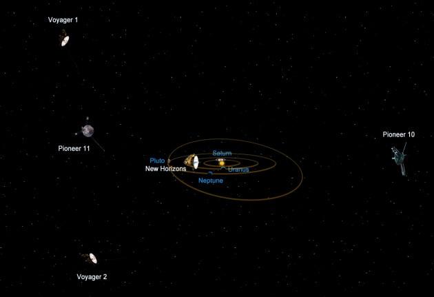 Voyager 2: di nuovo tutto bene