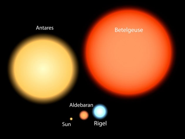 Stelle a confronto: dal Sole a Betelgeuse