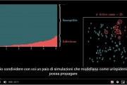 Video: simulare un'epidemia