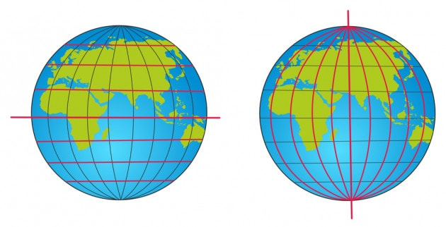 Asse terrestre, meridiani e paralleli