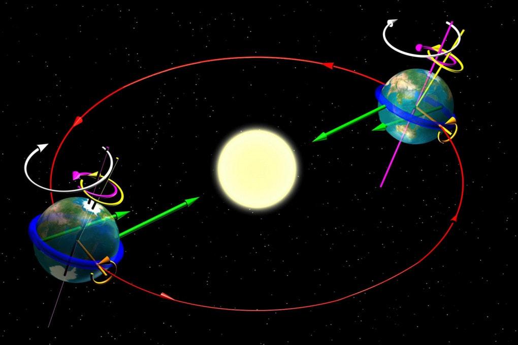 Per quanto ci piaccia crederlo, i moti della Terra sono tutt'altro che un orologio svizzero, e il moto di rotazione attorno al suo asse, quello che determina la lunghezza della giornata, non fa eccezione.