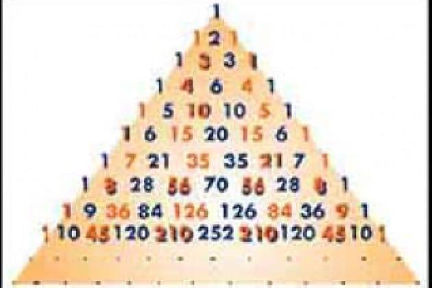 Che cos'è il triangolo di Tartaglia?