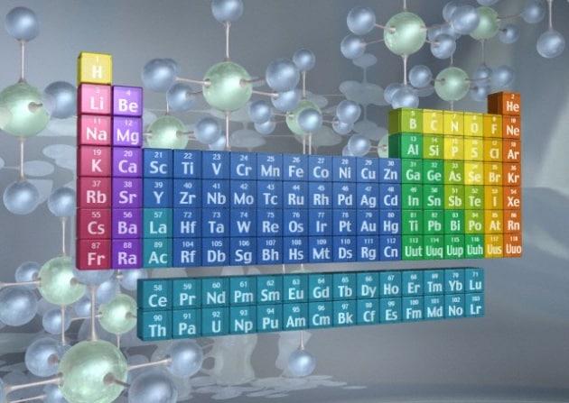 La ricerca degli elementi chimici 119 e 120 - Tavola degli elementi chimici ...