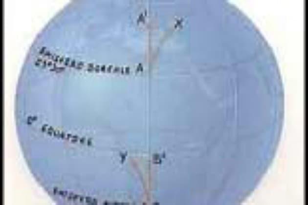 La Terra gira in senso orario o antiorario?