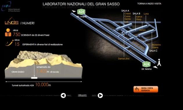 I neutrini e i Laboratori dell'INFN del Gran Sasso