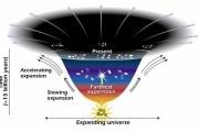 Energia oscura: nuove certezze