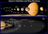 saturno_ringstructure_128k