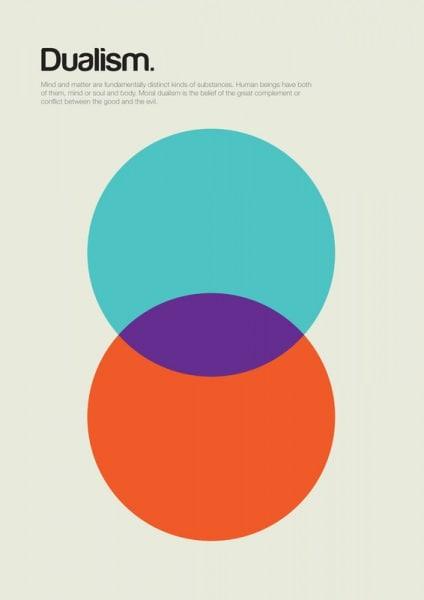 Philographics: la filosofia all'osso -  Focus.it
