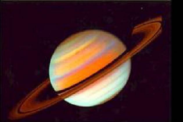 Come si possono individuare in cielo i pianeti Marte, Giove e Saturno?