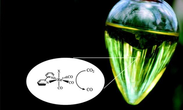 Trasformare la CO2 in metano? Possibile, grazie alla chimica