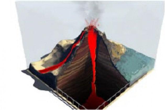 Anatomia di un vulcano