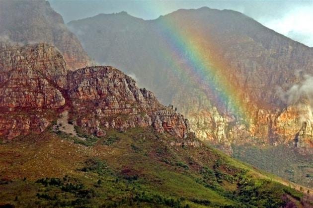 Sudafrica: quante ne sai? Le soluzioni