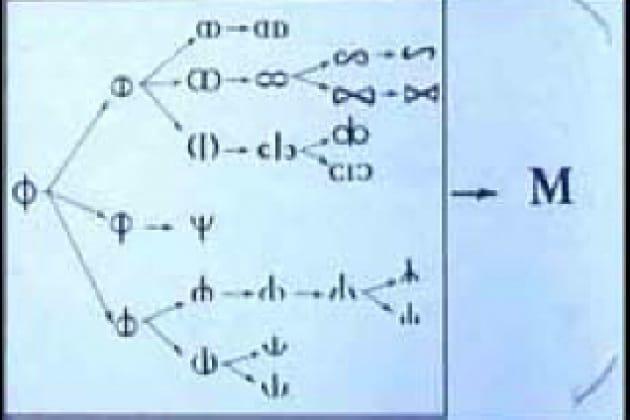 Che origine ha il simbolo matematico di infinito?