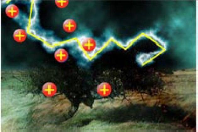 Anatomia di un fulmine