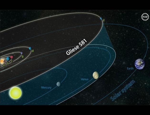 485014main_orbit_comparison_full_946-710