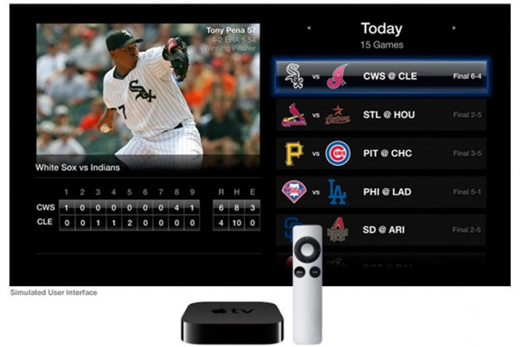 Apple TV rimandata a tempi migliori. 2013?