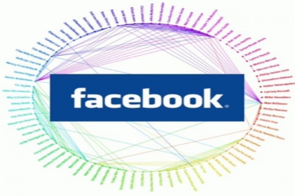 Open Graph di Facebook conquista la rete