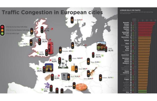 Le città più congestionate, secondo TomTom