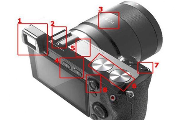Primi dettagli sulla nuova Sony NEX-7