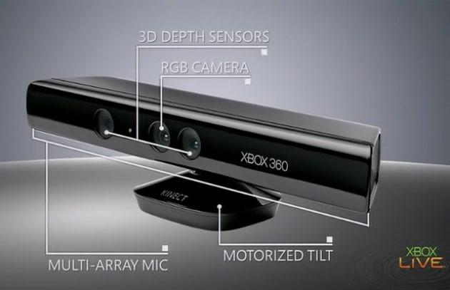 Kinect 2 leggerà il movimento delle labbra!