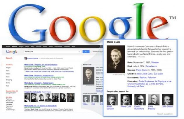 Google introduce il grafico della conoscenza