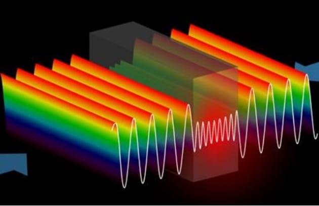 Creato il primo anti-laser: assorbe la luce e la trasforma in energia
