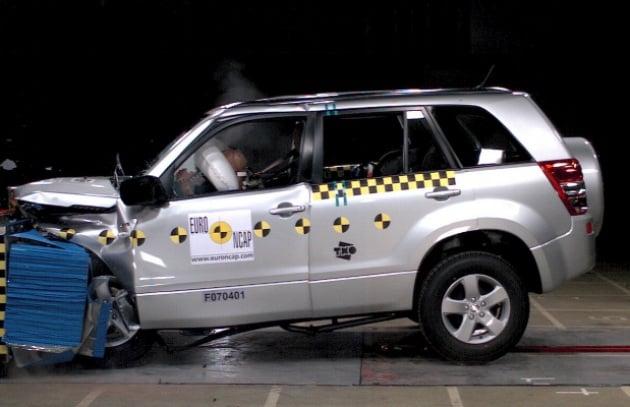 La lista delle auto più sicure d'Europa