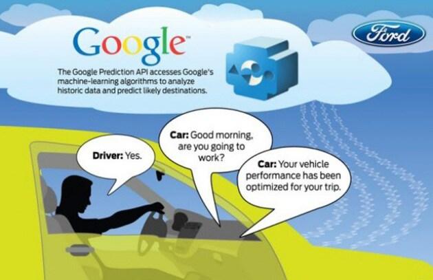 Google renderà intelligenti le Ford del futuro