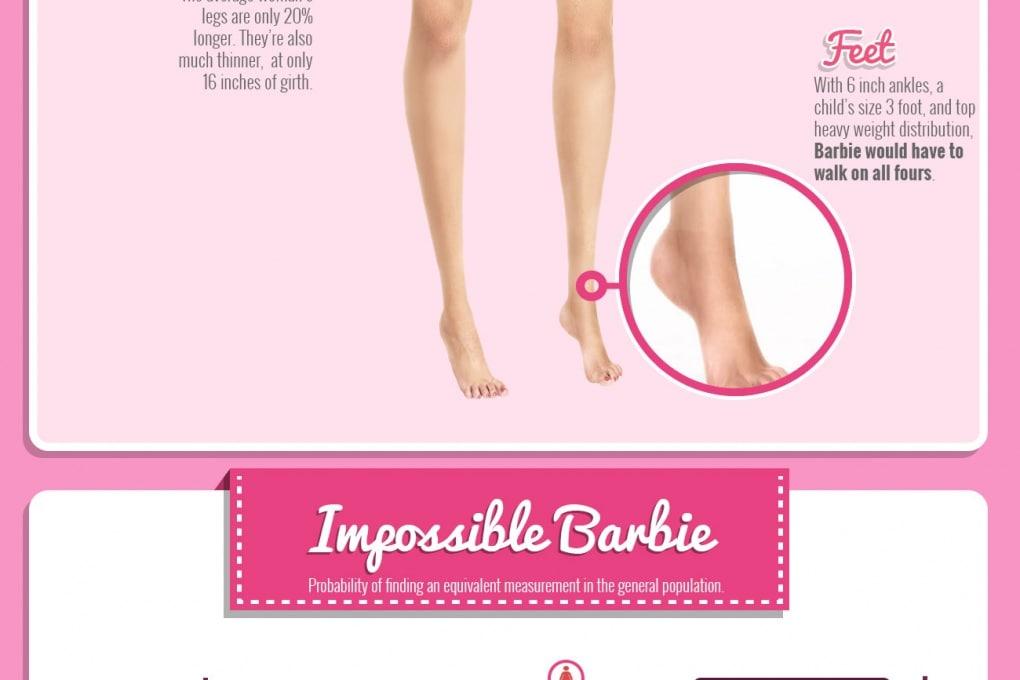 Barbie? Le sue misure sono impossibili
