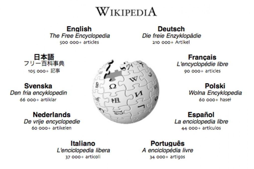Wikipedia o wiki è anche in italia