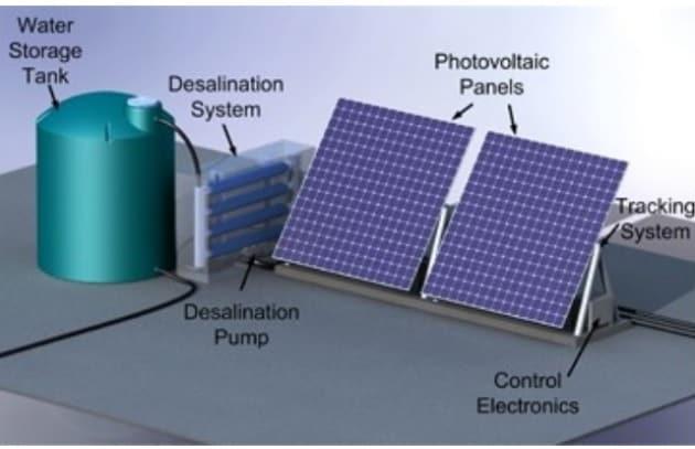 Energia Solare Un Invenzione Per Rendere L Acqua