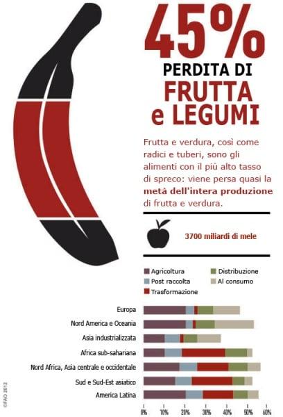 04_frutta
