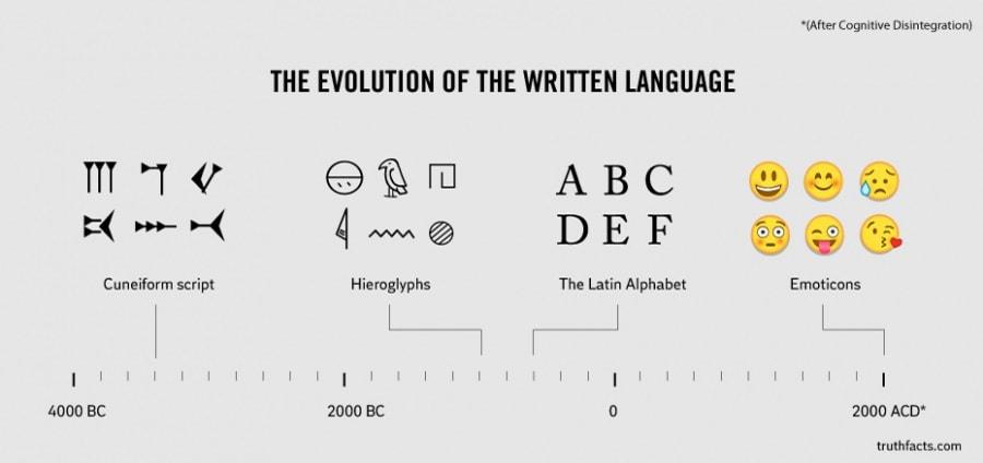 lingua-scritta