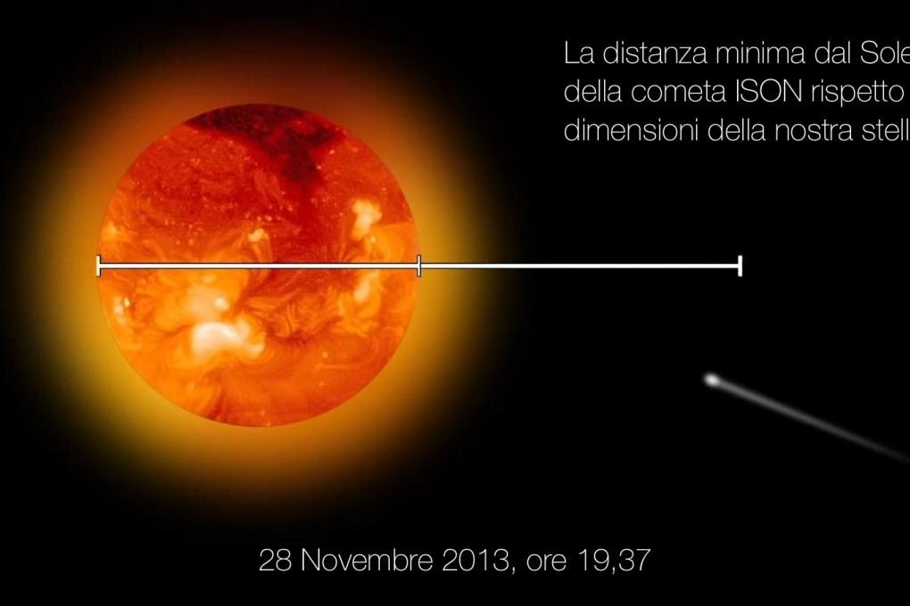 Cometa ISON, dove si trova? Resisterà alla furia del Sole?