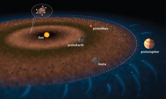 Gli oceani nacquero con la Terra
