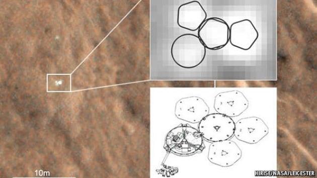 Ritrovata la sonda Beagle 2, persa oltre 10 anni fa su Marte