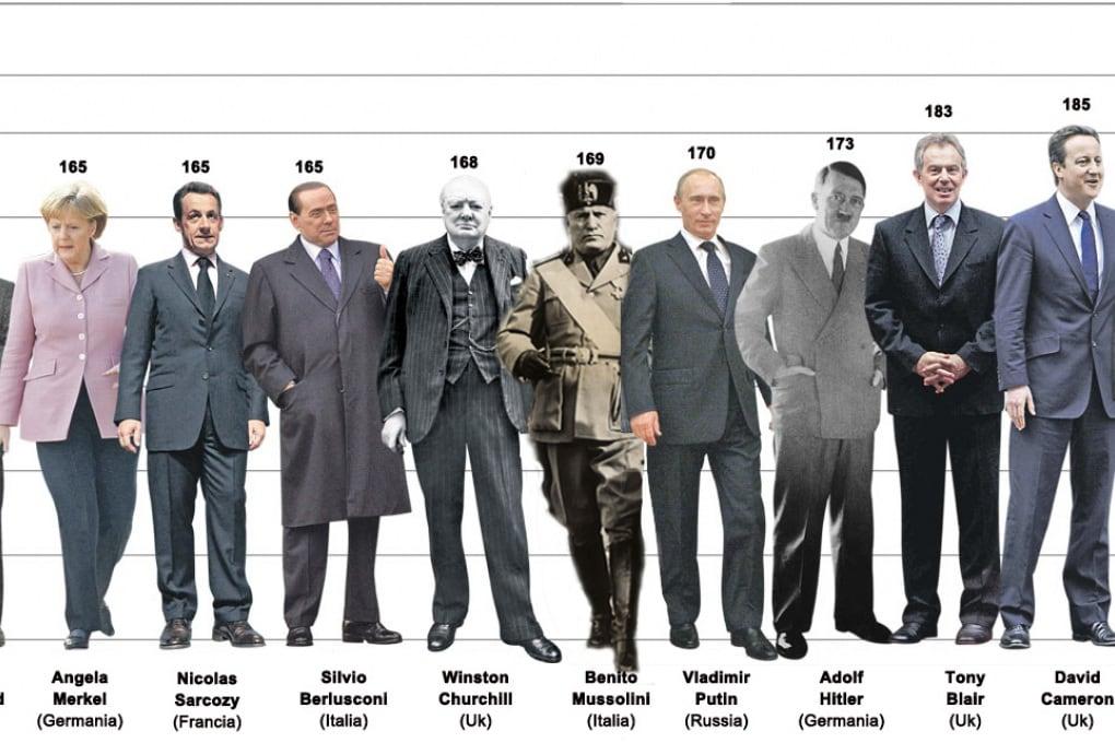 Per essere un vero leader conta l'altezza