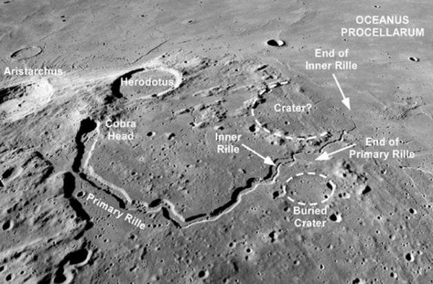 Tunnel e caverne nella Luna: la colonizzazione è più vicina