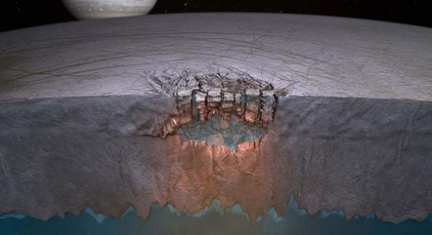 Missione Europa: come perforare 20 km di ghiacco