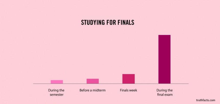 studiarepergliesami