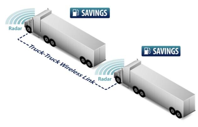 Un treno di camion controllato dal computer per risparmiare