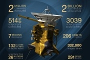 cassini_by_the_numbers_final