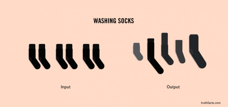lavareicalzini