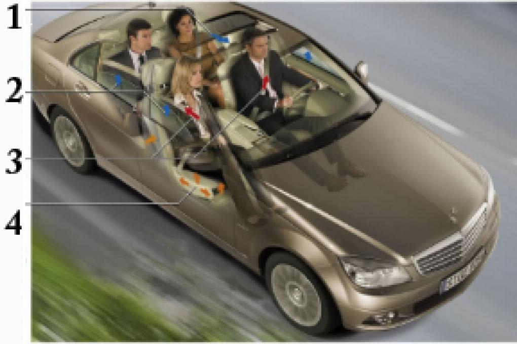 È vero che le auto