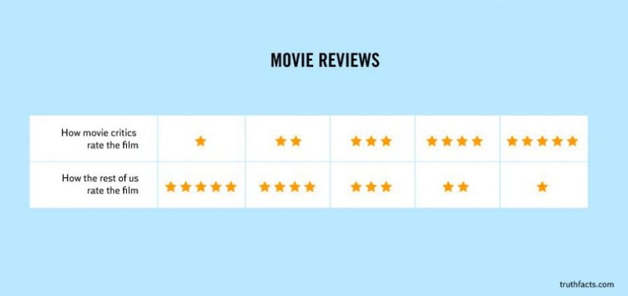 criticadeifilm