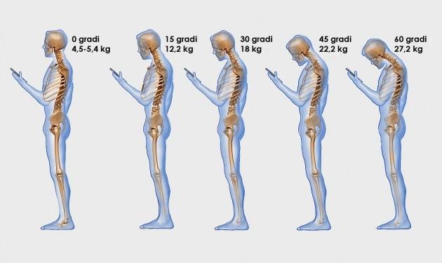 Ecco che cosa succede se guardi troppo il cellulare
