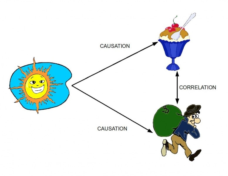 correlation_vs_causation