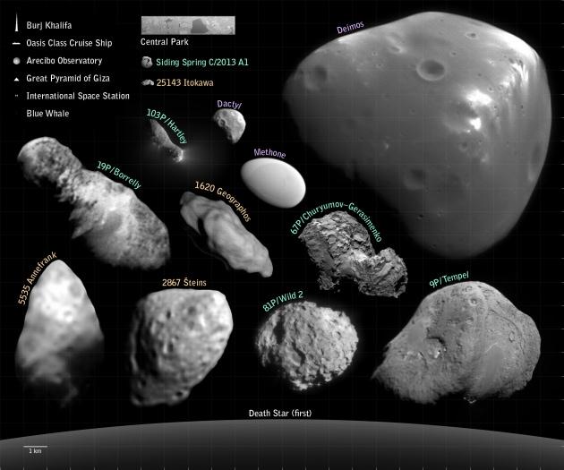 Le misure della cometa di Rosetta in confronto a strutture umane e corpi celesti